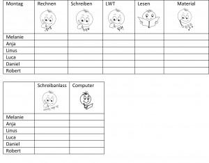 Tagesplan 1 klasse